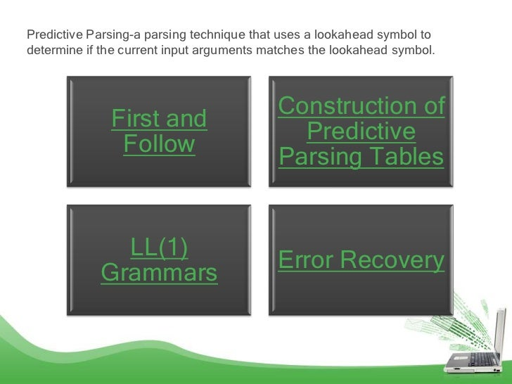 Predictive Parsing-a parsing technique that uses a lookahead symbol todetermine if the current input arguments matches the...