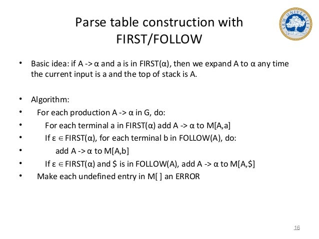 Parse table construction with FIRST/FOLLOW • Basic idea: if A -> α and a is in FIRST(α), then we expand A to α any time th...