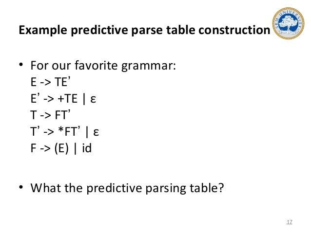 Example predictive parse table construction • For our favorite grammar: E -> TE' E' -> +TE | ε T -> FT' T' -> *FT' | ε F -...