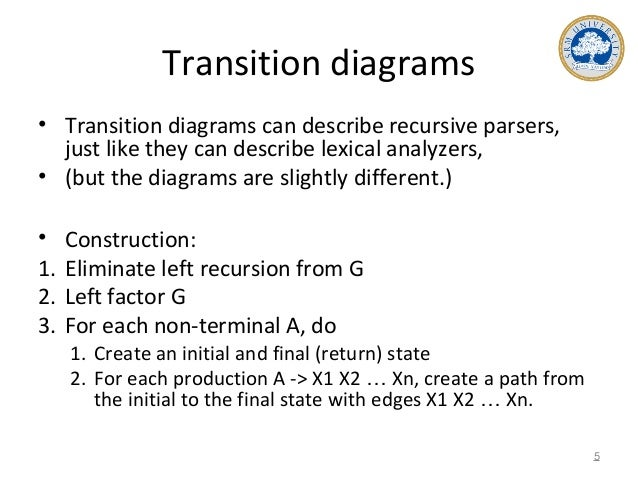 Transition diagrams • Transition diagrams can describe recursive parsers, just like they can describe lexical analyzers, •...