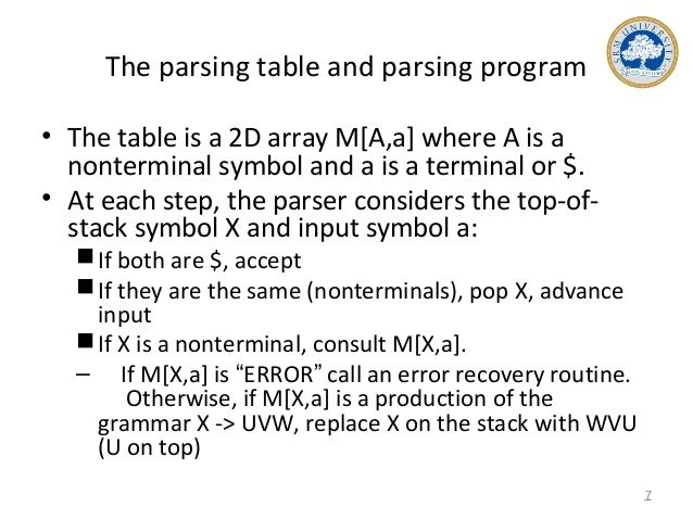 The parsing table and parsing program • The table is a 2D array M[A,a] where A is a nonterminal symbol and a is a terminal...