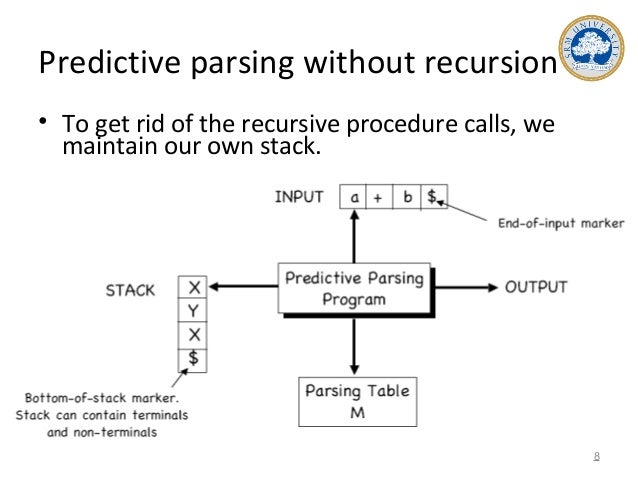 Predictive parsing without recursion • To get rid of the recursive procedure calls, we maintain our own stack. 8