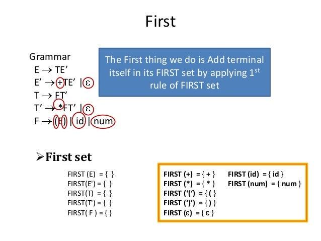 First Grammar E TE' E' +TE'   T FT' T' *FT'   F (E)   id   num First set FIRST (E) = { } FIRST (+) = { + } FIRST (id) = {...