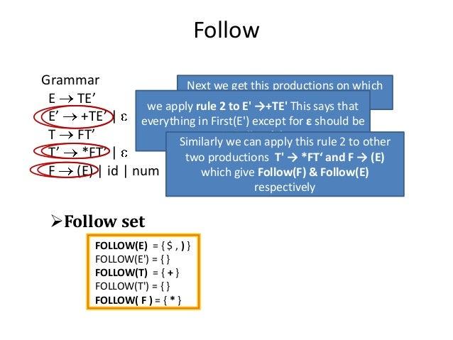 Follow Grammar E TE' E' +TE'   T FT' T' *FT'   F (E)   id   num Follow set FOLLOW(E) = { $ , ) } FOLLOW(E') = { } FOLLOW(...