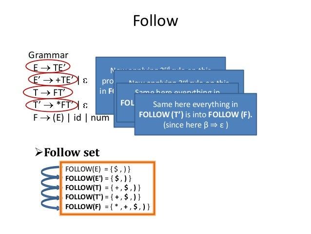 Follow Grammar E TE' E' +TE'   T FT' T' *FT'   F (E)   id   num Follow set FOLLOW(E) = { $ , ) } FOLLOW(E') = { $ , ) } F...