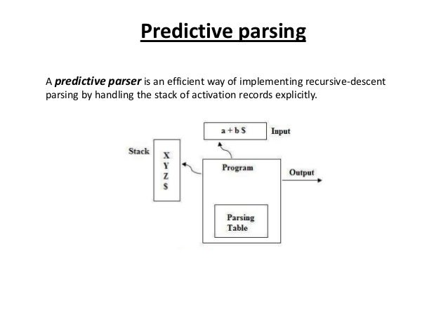 Predictive parsing A predictive parser is an efficient way of implementing recursive-descent parsing by handling the stack...