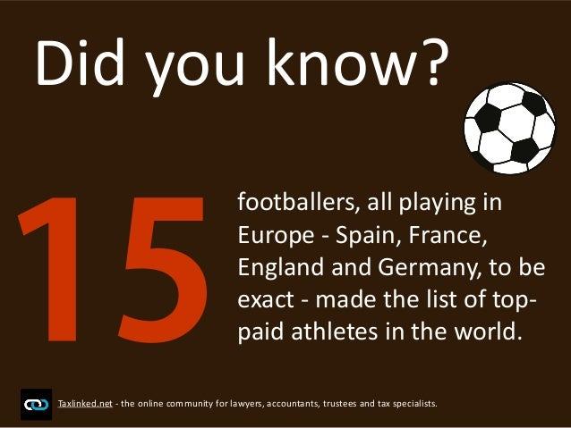 Did you know? footballers, all playing in Europe - Spain, France, England and Germany, to be exact - made the list of top-...