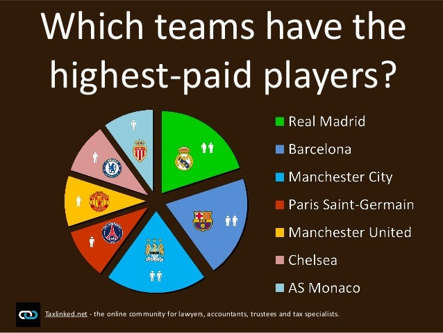 Which teams have the highest-paid players? Taxlinked.net - the online community for lawyers, accountants, trustees and tax...