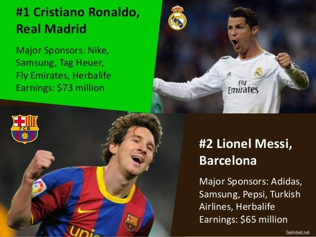 #1 Cristiano Ronaldo, Real Madrid Major Sponsors: Nike, Samsung, Tag Heuer, Fly Emirates, Herbalife Earnings: $73 million ...