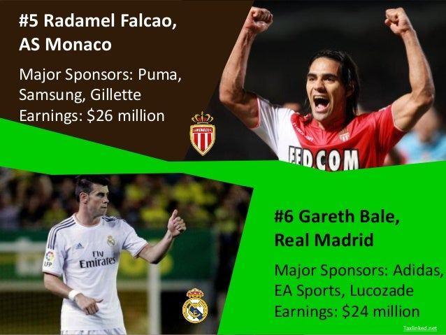 #5 Radamel Falcao, AS Monaco Major Sponsors: Puma, Samsung, Gillette Earnings: $26 million #6 Gareth Bale, Real Madrid Maj...
