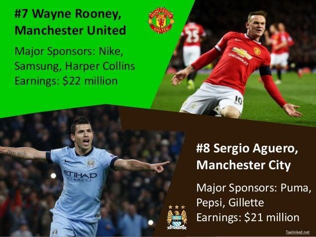 #8 Sergio Aguero, Manchester City Major Sponsors: Puma, Pepsi, Gillette Earnings: $21 million #7 Wayne Rooney, Manchester ...