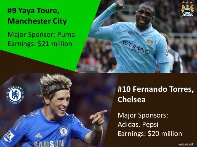 #9 Yaya Toure, Manchester City Major Sponsor: Puma Earnings: $21 million #10 Fernando Torres, Chelsea Major Sponsors: Adid...