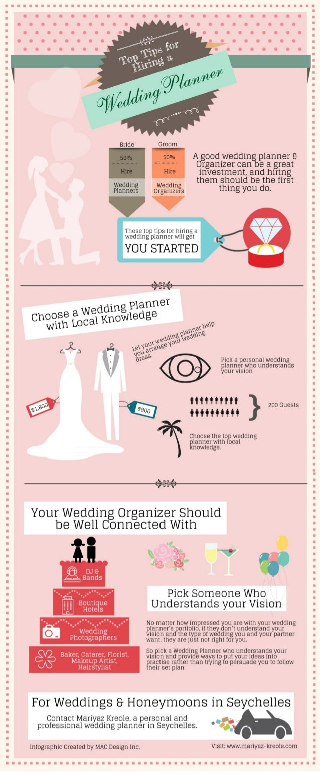 A Good Weddingnplanner 8 Organizer Can E Great Inveshnentandlunng Thenishoukibethefnst Thing You Do Wedding Wed