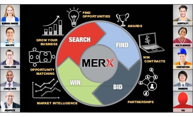 Use MERX to help grow your business - Webinar Slideshow Slide 3