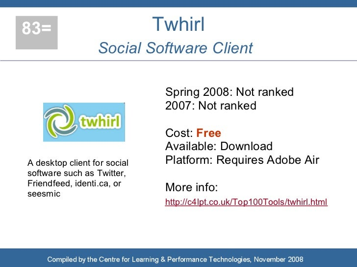 83=                           Twhirl                   Social Software Client                                 Spring 2008:...