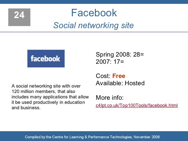 24                         Facebook                    Social networking site                                           Sp...