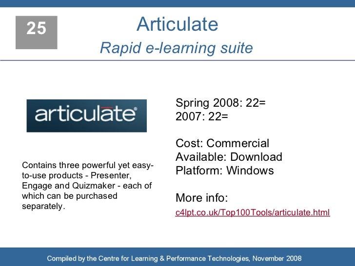 25                         Articulate                    Rapid e-learning suite                                       Spri...