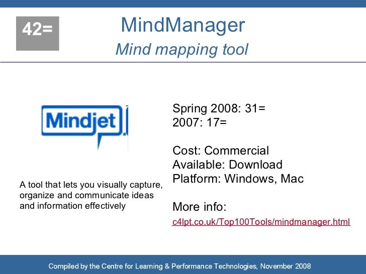 42=                       MindManager                          Mind mapping tool                                          ...