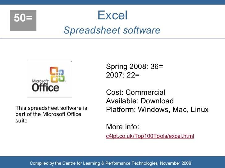 50=                            Excel                   Spreadsheet software                                   Spring 2008:...