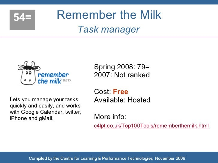 54=               Remember the Milk                             Task manager                                    Spring 200...