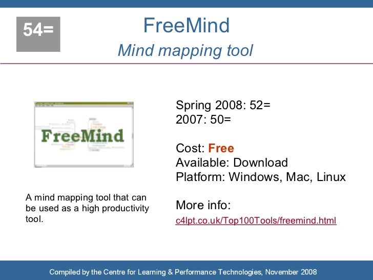 54=                         FreeMind                       Mind mapping tool                                    Spring 200...