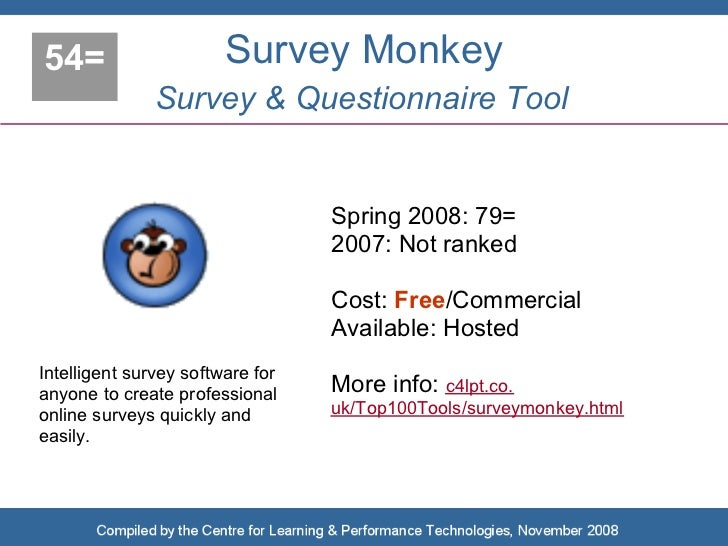 54=                     Survey Monkey                Survey & Questionnaire Tool                                     Sprin...