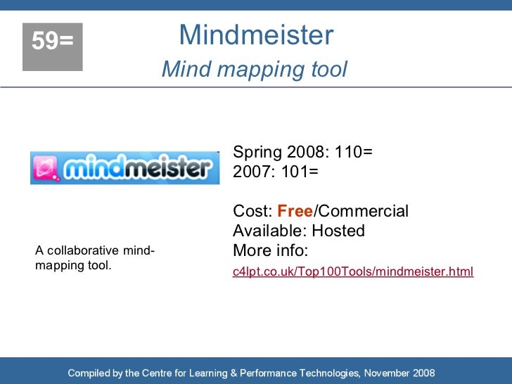 59=                      Mindmeister                         Mind mapping tool                                 Spring 2008...