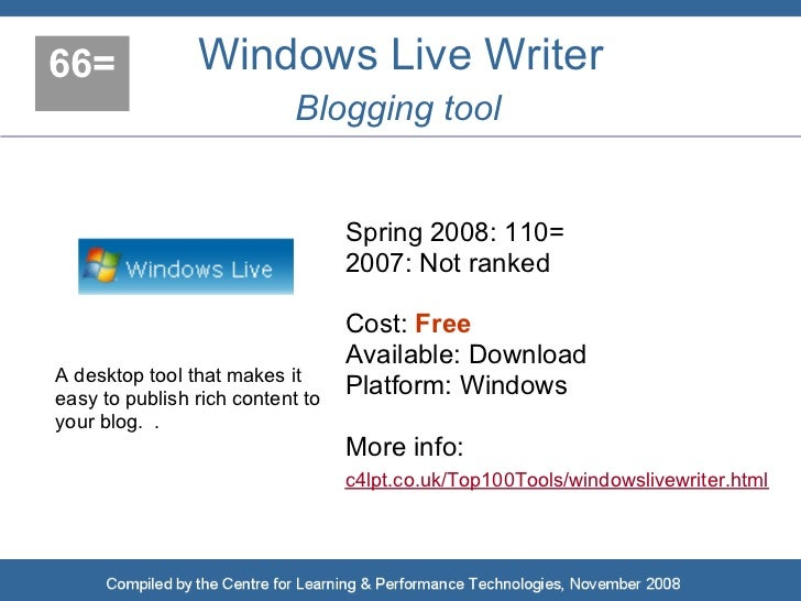 66=             Windows Live Writer                             Blogging tool                                     Spring 2...