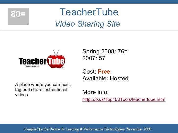 80=                  TeacherTube                    Video Sharing Site                                 Spring 2008: 76=   ...