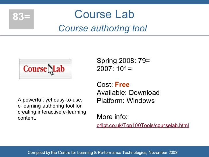 83=                      Course Lab                   Course authoring tool                                     Spring 200...
