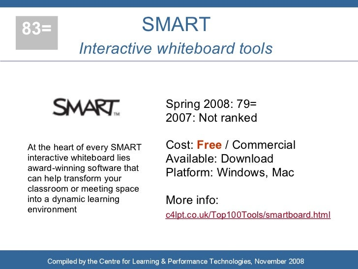 83=                       SMART             Interactive whiteboard tools                                 Spring 2008: 79= ...