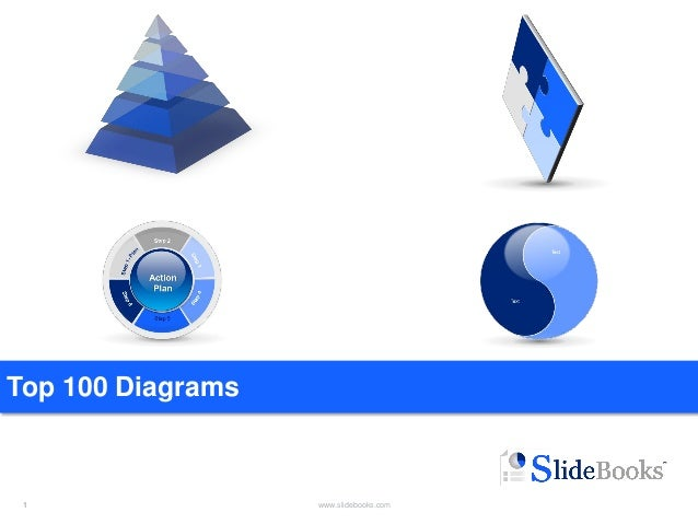 1 www.slidebooks.com1 Top 100 Diagrams