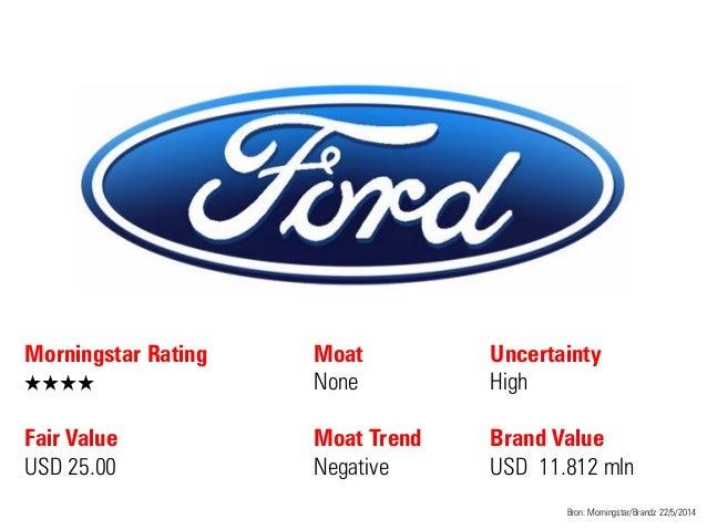 Morningstar Rating QQQQ Fair Value USD 25.00 Moat None Moat Trend Negative Bron: Morningstar/Brandz 22/5/2014 Uncertainty ...