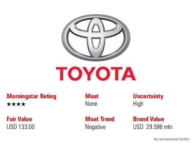 Morningstar Rating QQQQ Fair Value USD 133.00 Moat None Moat Trend Negative Bron: Morningstar/Brandz 22/5/2014 Uncertainty...