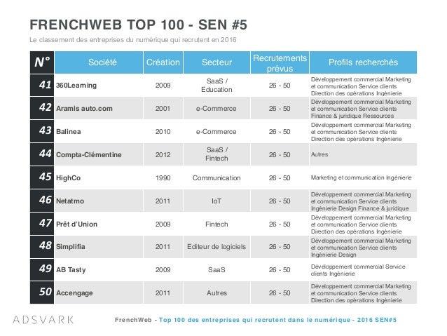 le top 100 des entreprises qui recrutent dans le num rique sen 5 20. Black Bedroom Furniture Sets. Home Design Ideas