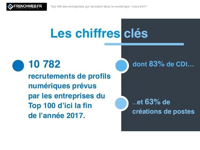 Les chiffres clés …et 63% de créations de postes 10 782 recrutements de profils numériques prévus par les entreprises du To...