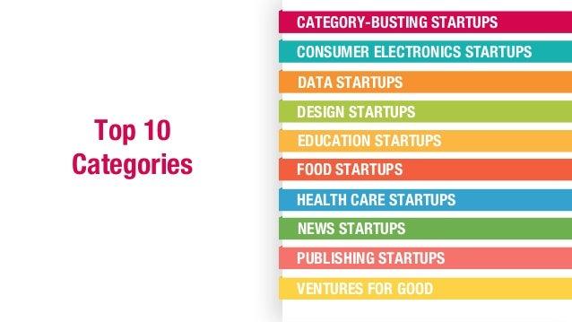 Top 100 AngelList Startups to Watch in 2014 Slide 2