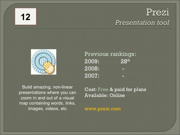 Previous rankings: 2009: 28 th   2008:   - 2007:   - Cost:  Free  & paid for plans Available: Online www.prezi.com Build a...