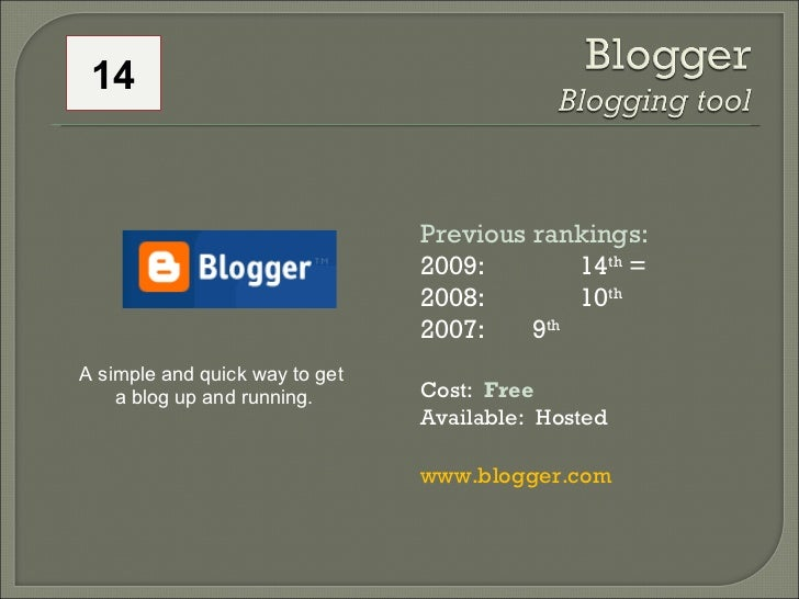 Previous rankings: 2009: 14 th  = 2008:  10 th   2007:  9 th   Cost:  Free Available:  Hosted www.blogger.com A simple and...