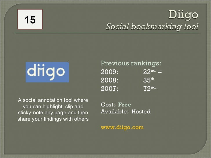 Previous rankings: 2009: 22 nd  = 2008:  35 th   2007:  72 nd   Cost:  Free Available:  Hosted www.diigo.com A social anno...
