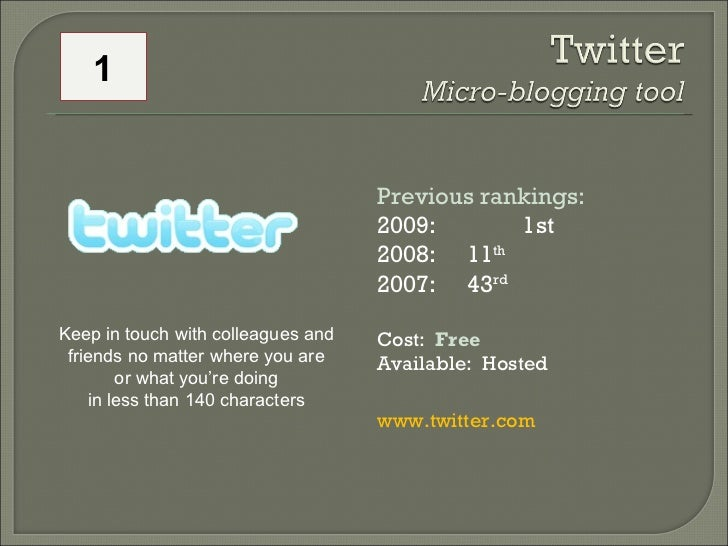 1 Previous rankings: 2009: 1st 2008:  11 th   2007:  43 rd   Cost:  Free Available:  Hosted www.twitter.com   Keep in touc...