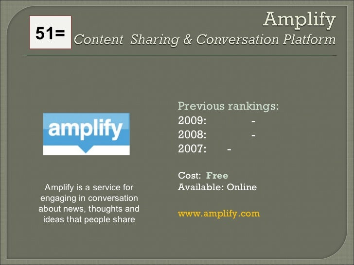 51= Previous rankings: 2009:  - 2008:   - 2007:  - Cost:  Free Available: Online www.amplify.com   Amplify is a service fo...
