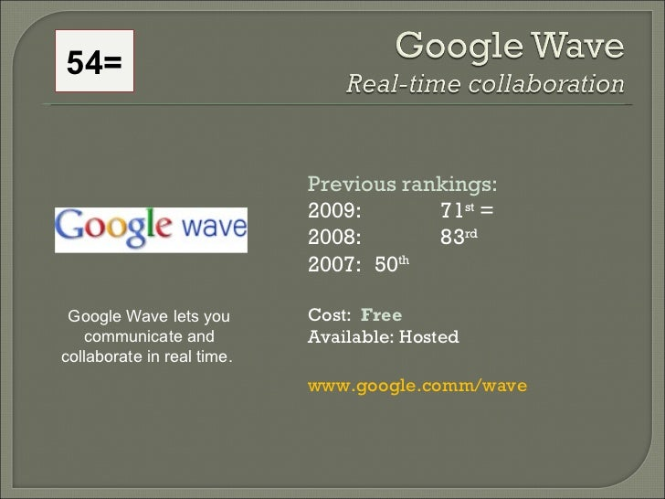 54= Previous rankings: 2009: 71 st  =  2008:  83 rd   2007:  50 th   Cost:  Free Available: Hosted www.google.comm/wave   ...