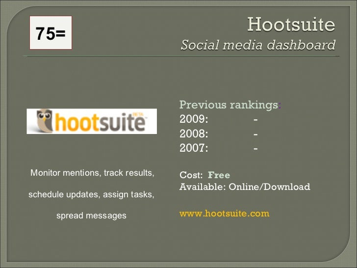 75=  Monitor mentions, track results,  schedule updates, assign tasks,  spread messages Previous rankings : 2009:  - 2008...