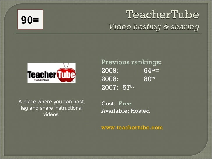 Previous rankings: 2009: 64 th = 2008:  80 th   2007:  57 th   Cost:  Free Available: Hosted www.teachertube.com   A place...