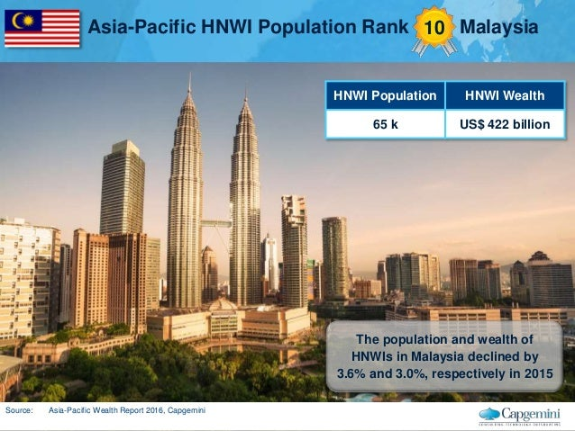 Asia-Pacific Wealth Report 2016: Top 10 Markets by HNWI Population Slide 2