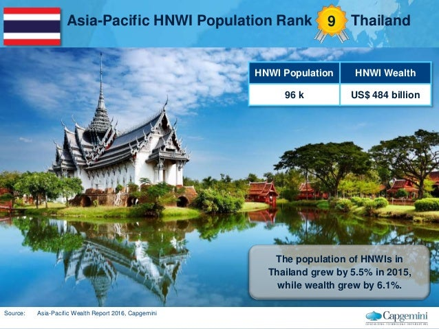 Asia-Pacific Wealth Report 2016: Top 10 Markets by HNWI Population Slide 3