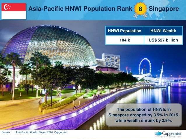 AsiaPacific Wealth Report Top Markets By HNWI Population - The 10 most popular destination cities in asiapacific for 2015