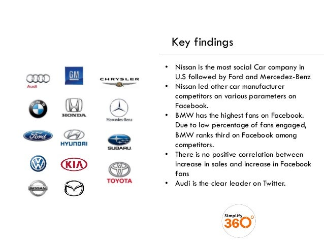 ... 2014 Key findings u2022 Nissan is the most social Car company in U.S followed by Ford and ...  sc 1 st  SlideShare & Key findings u2022 Nissan is markmcfarlin.com