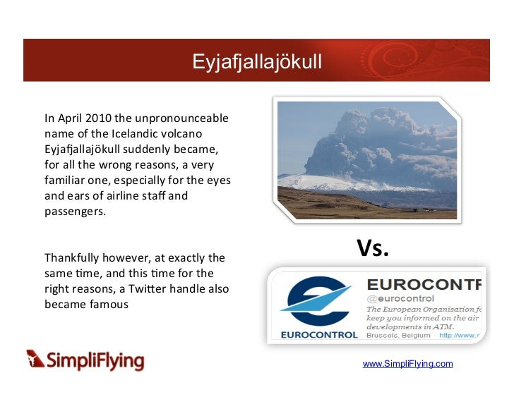 EyjafjallajökullIn April 2010 the unpronounceable name of the Icelandic volcano EyjaXallajökull sudd...